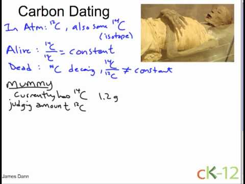 on the what carbon is limit dating