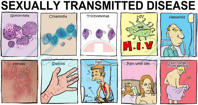 diseases sexual about transmitted