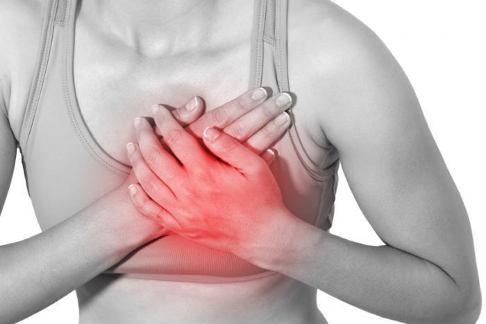 pain breast in acute